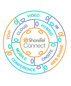 ShoreTel-Connect-puzzle-color-600px-1